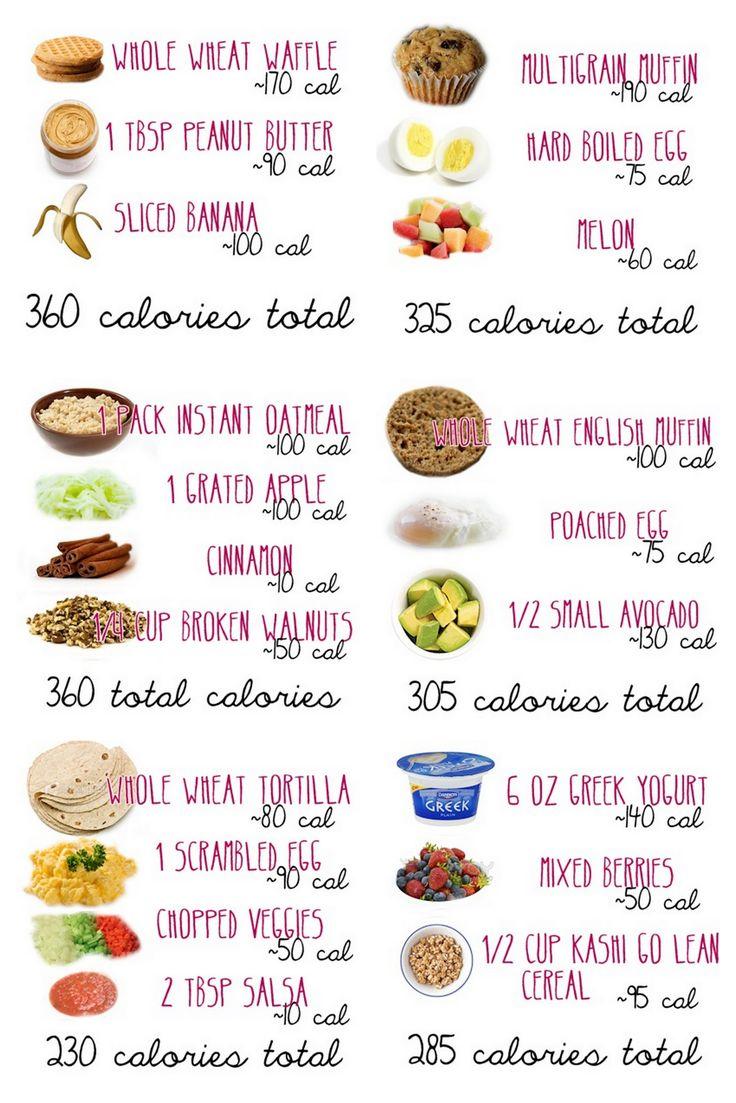 Healthy breakfast options. | Health & Fitness | Pinterest