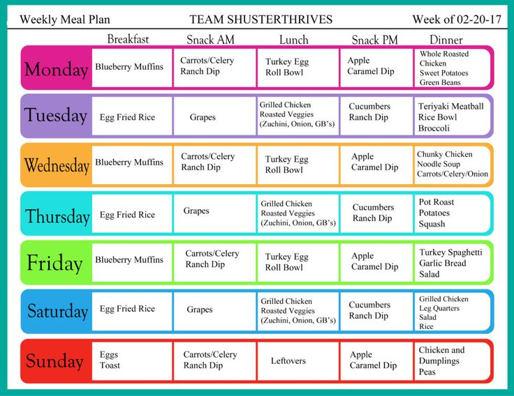 17 best Menu Planning images on Pinterest | Weekly meal plans ...