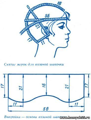 Правила вязания шапочки