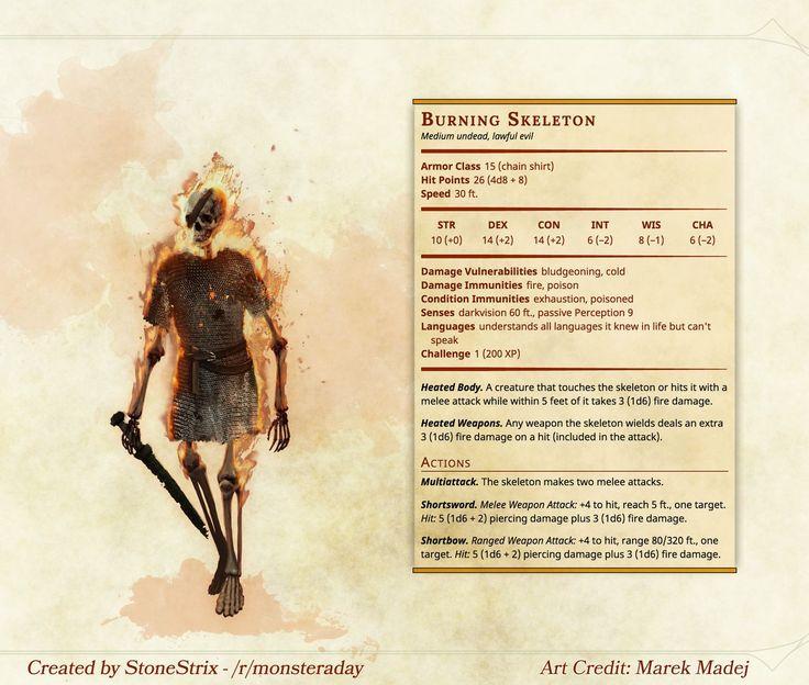 Burning Skeleton - Imgur