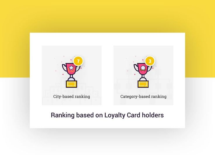 Rank Based Loyalty Card Holder