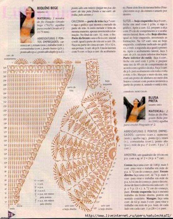 As Receitas de Crochê: Gráficos de biquínis de crochê,