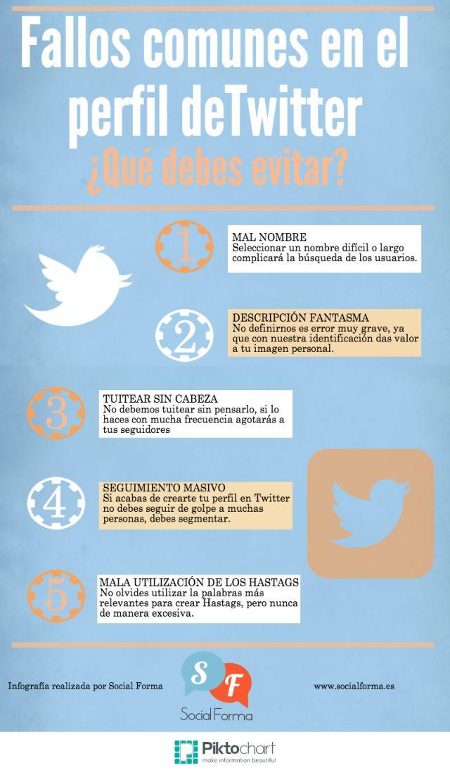 Fallos comunes en el perfil de Twitter #infografia #infographic #socialmedia