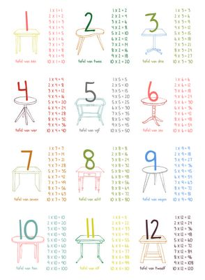 Times tables, free printable. MOONmade : Tafeltjes poster