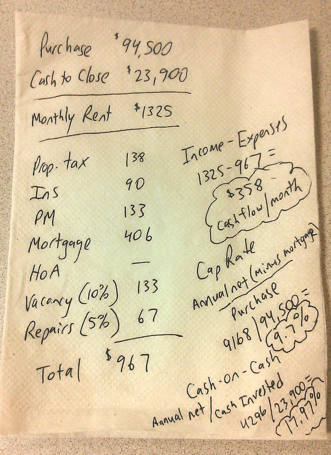 Rental Property Numbers so Easy You Can Calculate Them on a Napkin
