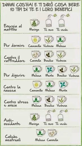 Il tè è una delle bevande più popolari del mondo. Esistono tantissime varietà e tipi [Leggi Tutto...]
