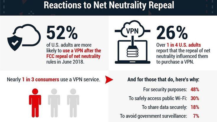 net neutrality repeal impact - 735×414