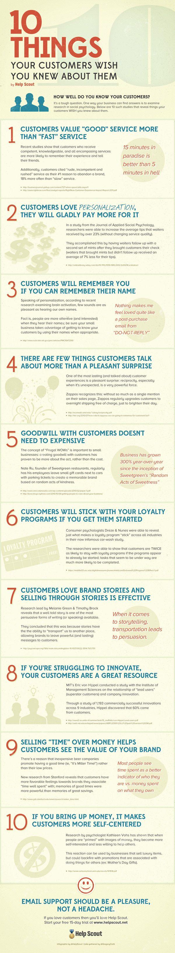 10 cosas que debes conocer sobre tus clientes #infografia #infographic #marketing