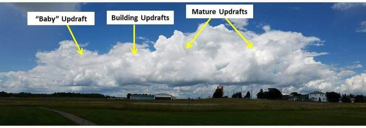 Cloud/storm formation By Natinal Weather Service Caribou, Maine