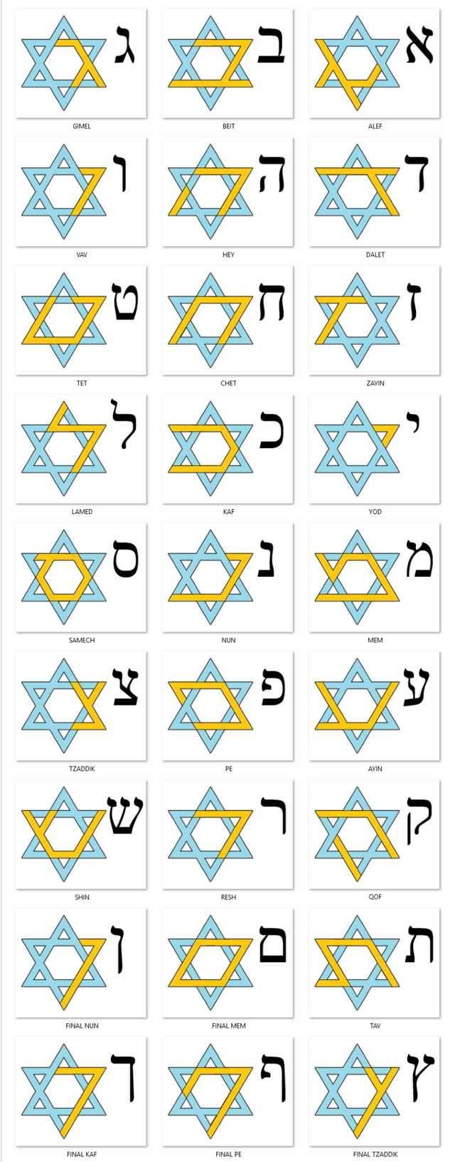 Hebrew Letters Hidden in the Star of David/Magen David  Hebrew