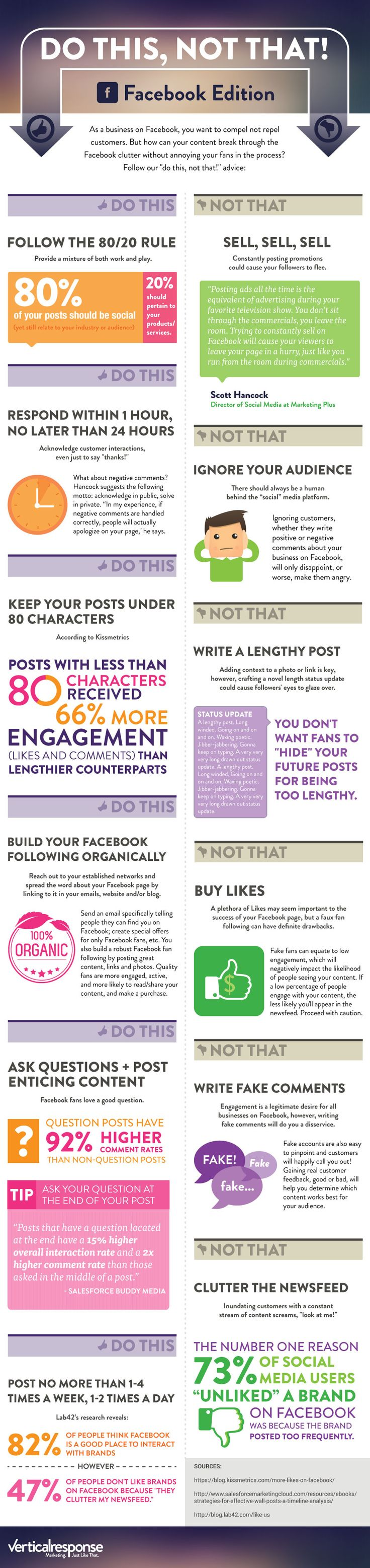 This #infographic addresses what you should or shouldn't do as a business on #Facebook. #socialmedia
