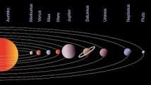 aurinkokunta - Google-haku