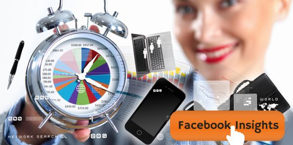 Do you know when your Facebook fans are online? Check out this blog post for details >> http://www.isocialize.com.au/FansOnline