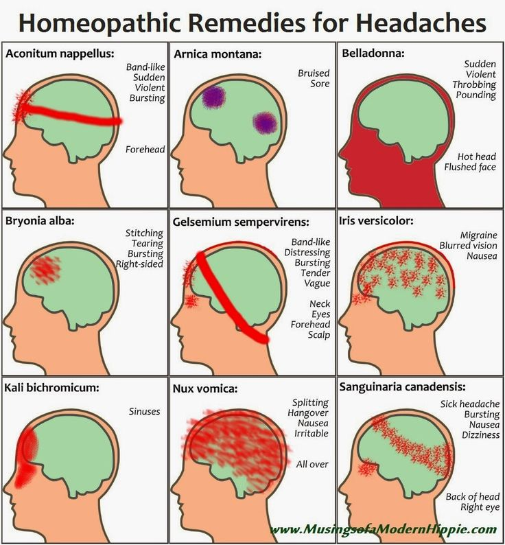 jewelry hearts Homeopathic Remedies for Headaches   You have a headache  Child have a headache  Homeopathic remedies can relieve  naturally  This is a great visual diagram to help you find a remedy to suit
