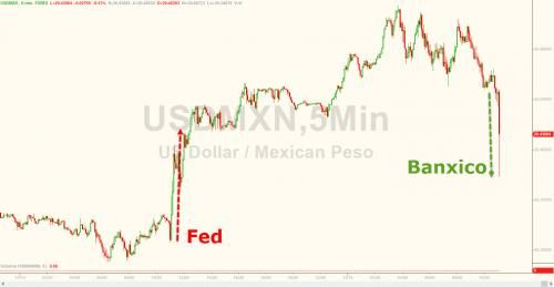 awesome Mexican Central Bank Hikes Overnight Rate To 5.75%, More Than Expected: Peso Spikes Check more at https://epeak.in/2016/12/15/mexican-central-bank-hikes-overnight-rate-to-5-75-more-than-expected-peso-spikes/