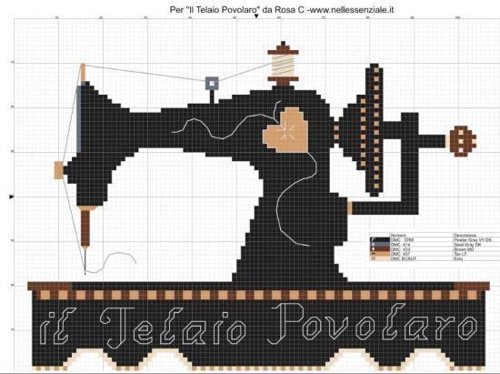 Una macchina da cucire ... offerta a noi ed a voi da Rosa Curci - Blog di iltelaiopovolaro.over-blog.it