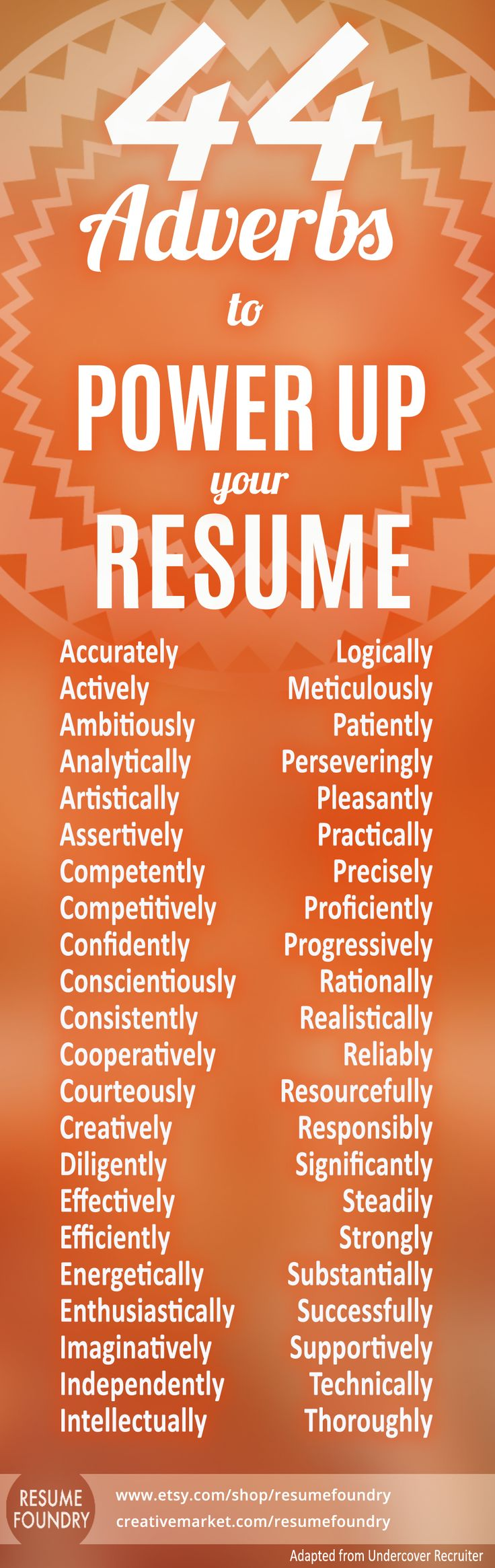 44 Adverbs to Power-UP your Resume. Resume tips. Resume keywords.