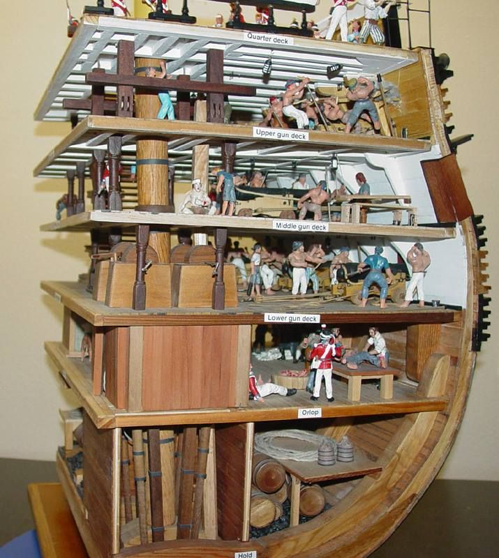 Pin by Michigan Toy Soldier Co. on A Gallery of Dioramas, Figures & Models in 2019 | Model ship ...