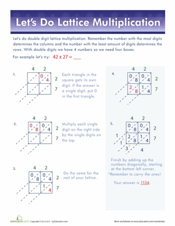 Worksheets: 2-Digit Lattice Multiplication