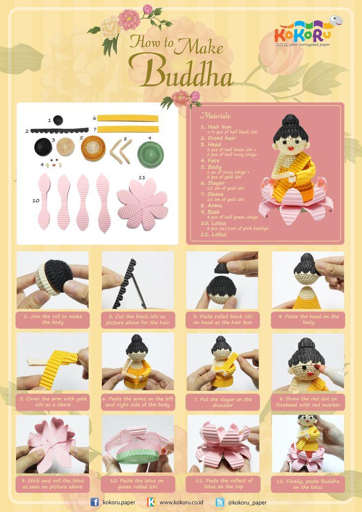 how to make the Buddha #kokoru #Buddha