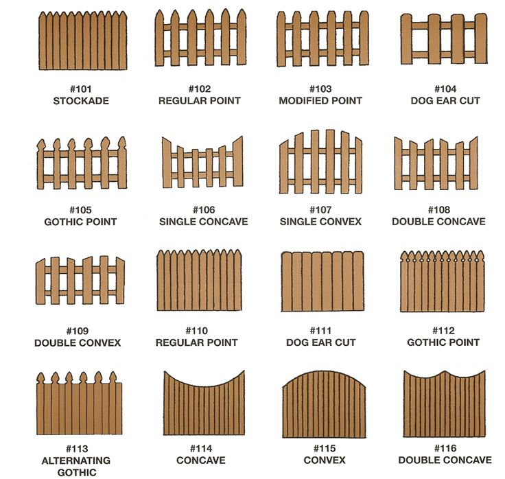 March 2013 wooden fence on east and west sides of the for Names of different style homes