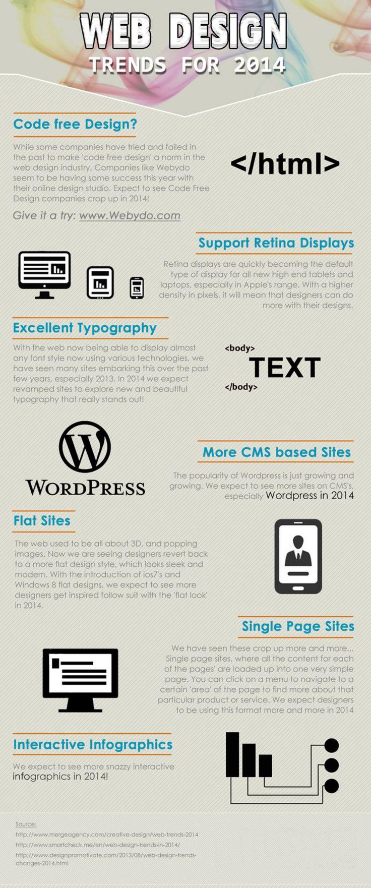 Web Design Trends For 2014 - Infographic - DSI Blog