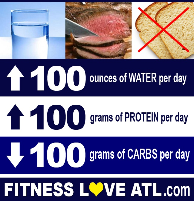 100 rule to getting fit! More then 100 ounces of water per day, More then 100 grams of Protein per day and LESS then 100 grams of carbs per day. FitnessLoveATL.com