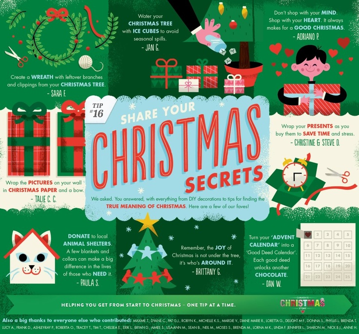 Thanks for sharing your Christmas tips with us. Check out a special collection of our favourites!Christmas Inspiration, Christmas Time, Christmas Blessed, Christmas Secret, Christmas Stuff, Christmas Boards, Christmas Trees