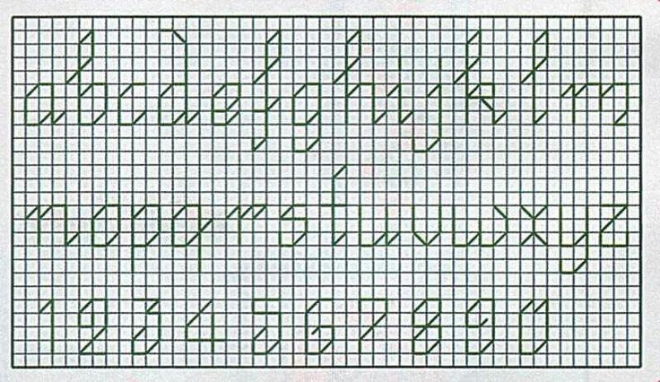 alfabeto e numeri punto scritto