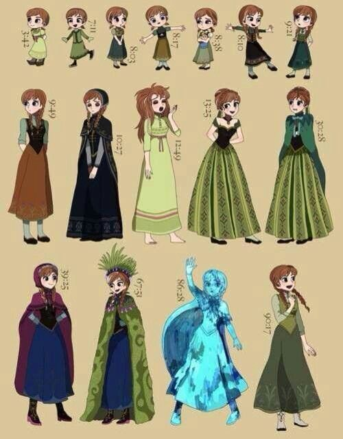 Anna... I think she has more outfits than any other Disney character ever!