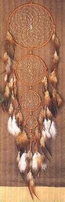 Iroquois Indian Mythology and Spirituality - Native American Dream Ceremonies and Interpretation