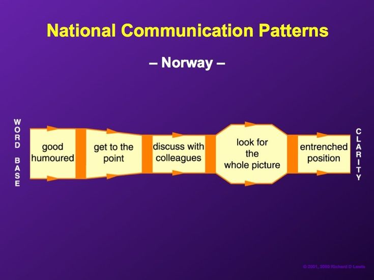 Most Norwegians fall somewhere in between Swedes and Finns.