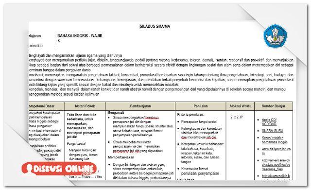 Berkas Guru Sekolah: Silabus SMA Kelas 10 11 12 Kurikulum 2013 Lengkap Terbaru [Dokumen Pendidikan]