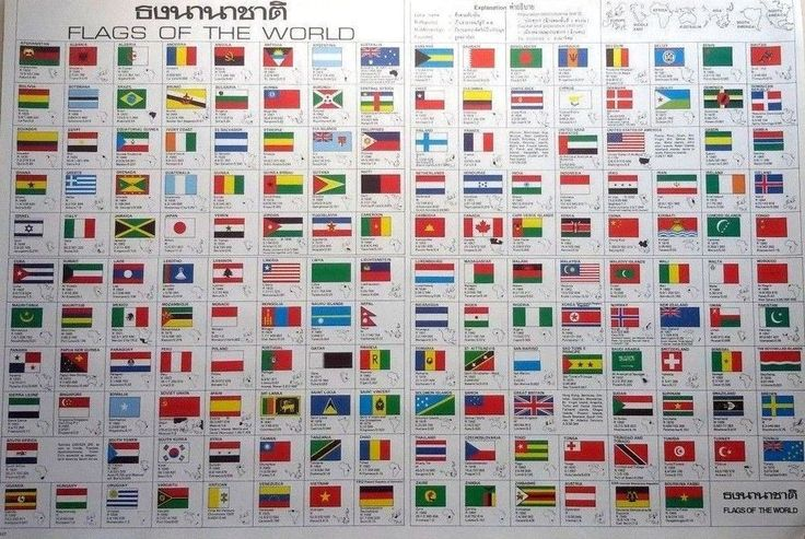 All National Flags of the World Geography Educate Kids HomeOffice Decor Wall Art