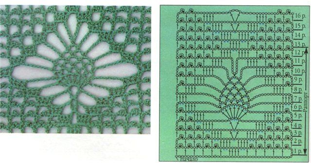 Схемы ажурного вязания