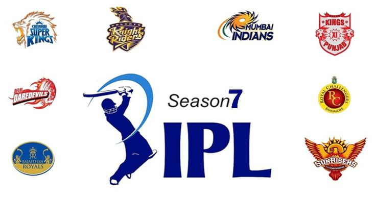 PEPSI IPL 7 in 2014 Schedule, Match Time Table, :: BayBuzz