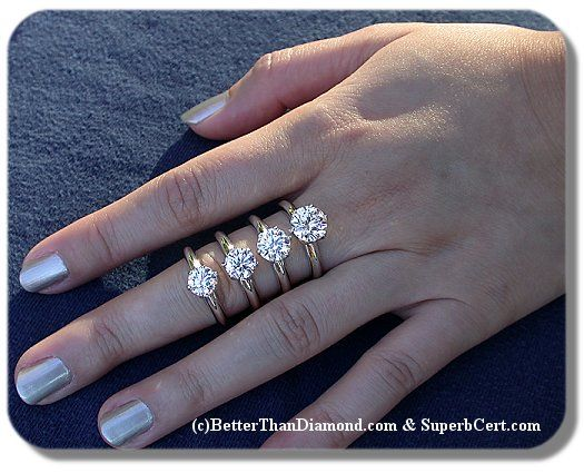 Size 6 finger. Sizes (L-R) 1ct, 1.25ct, 1.50ct, 2ct ...