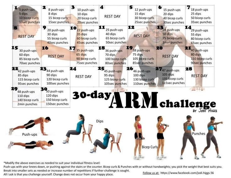 Trainingsprogramma armen 30 dagen