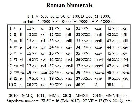 Chaldean numerology 37 image 5