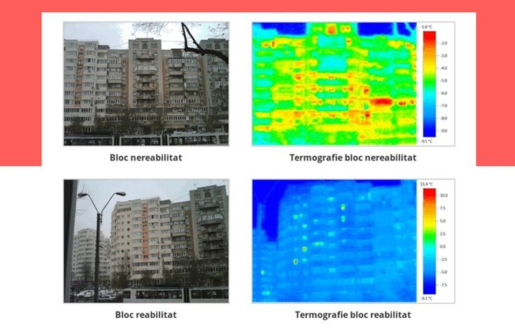 Legaturile dintre locuinta secolului XXI, energie si termografie