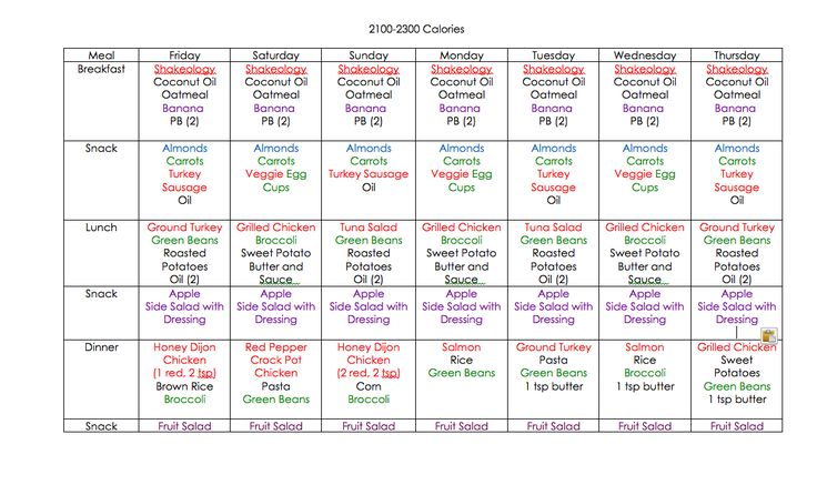 21 Day Fix Meal Plan: Week 2 Breastfeeding | BLOG ...
