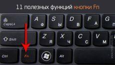 Вот для чего нужна кнопка Fn на вашем ноутбуке!