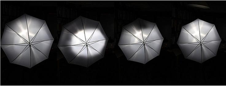 Umbrella Inspiration