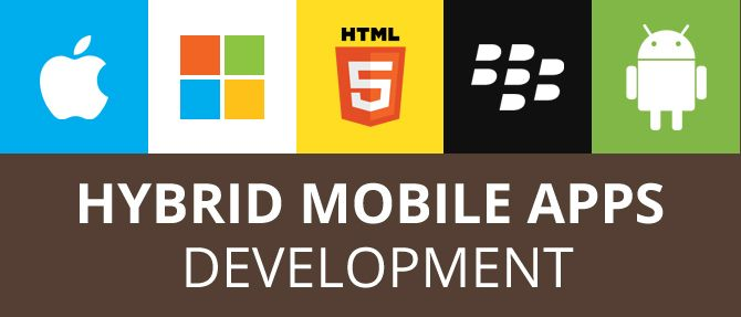 +Digi Interacts provides complete end to end #hybrid #mobile app #development solutions. The #mobile #application development has become the primary need of business enterprises for doing business productively in order to improve brand value. http://bit.ly/1OQ3jW0