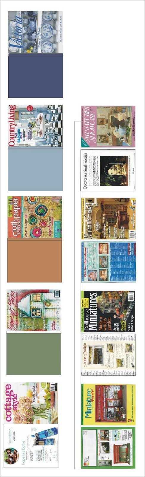 Miniature magazine printables -- perfect for a doll sewing room.