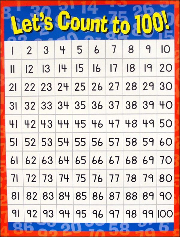 Sassy image intended for printable number chart 1-100