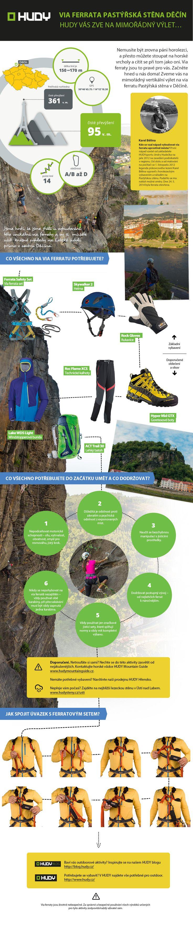 Jaké outdoorové vybavení na via ferratu potřebujete? Kde via ferratu Pastýřská stěna najdete? Co umět a vědět u této aktivity? Vše se dozvíte v infografice.