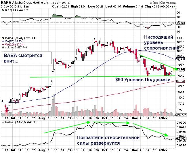 Proprietary trading system