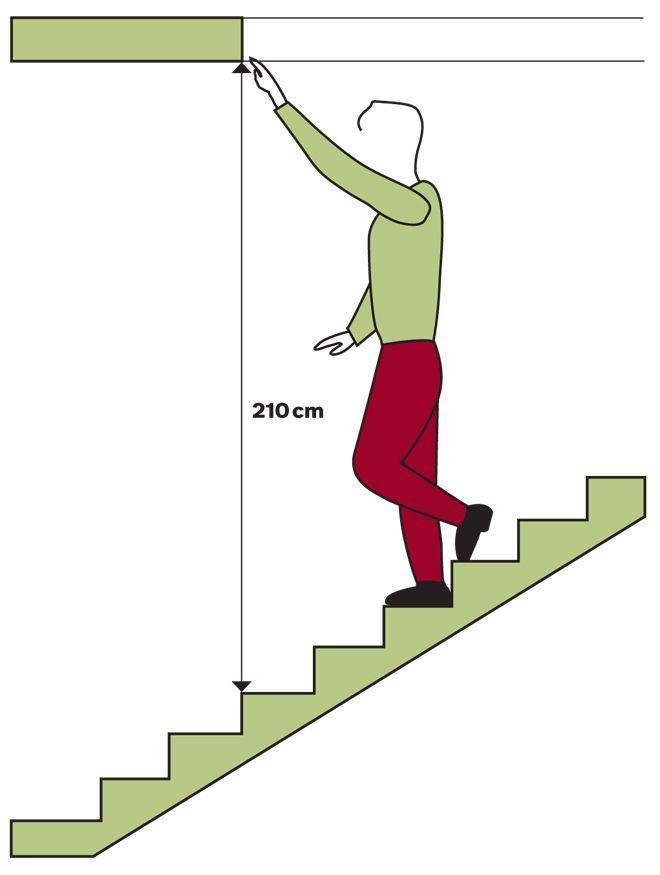 Výsledek obrázku pro výška domu