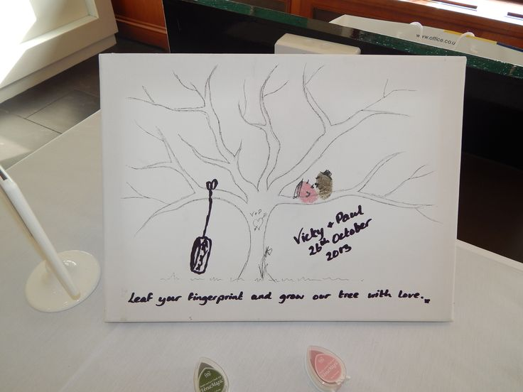 A novel idea to replace a guest book.